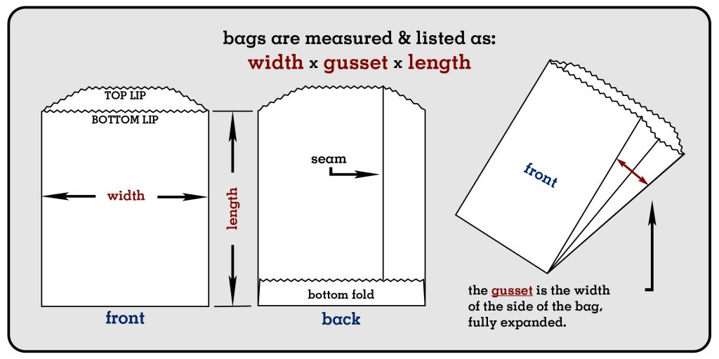 bag-basics-image